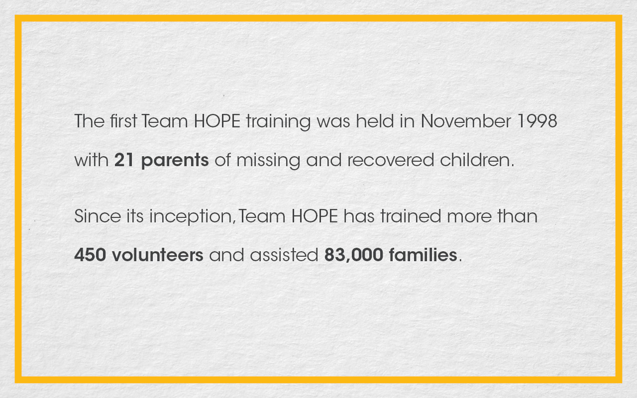 Team Hope Stats